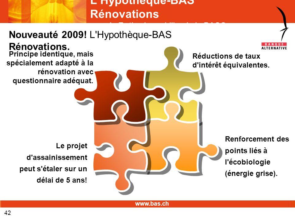 L'Hypothèque-BAS Rénovations avec le Rating immobilier de la BAS©