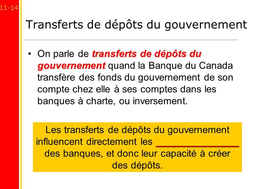 Transferts de dépôts du gouvernement