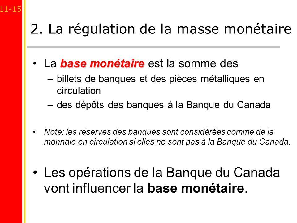 2. La régulation de la masse monétaire