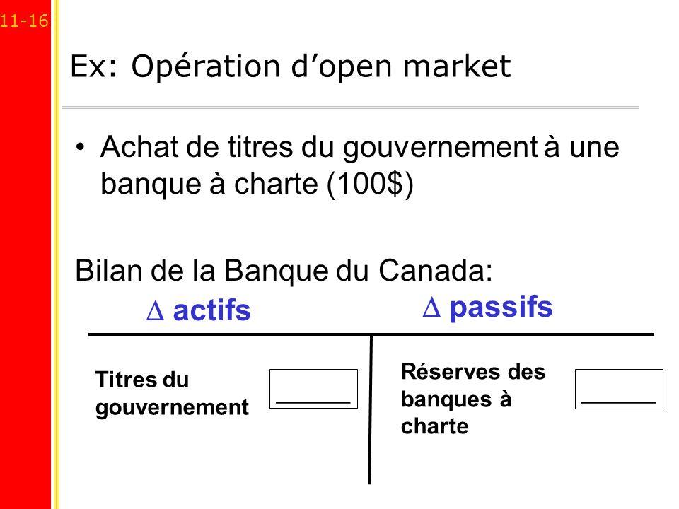 Ex: Opération d'open market