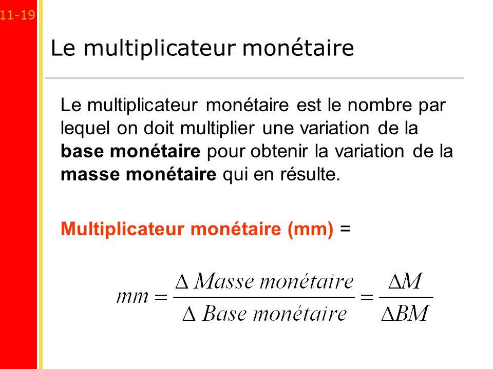 Le multiplicateur monétaire