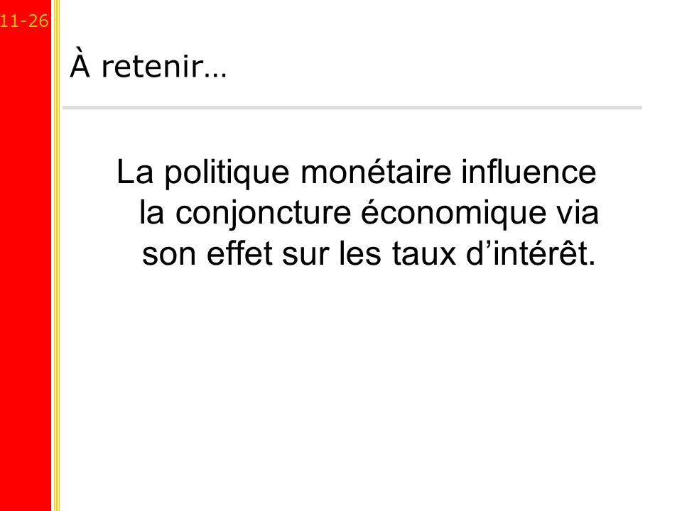À retenir… La politique monétaire influence la conjoncture économique via son effet sur les taux d'intérêt.