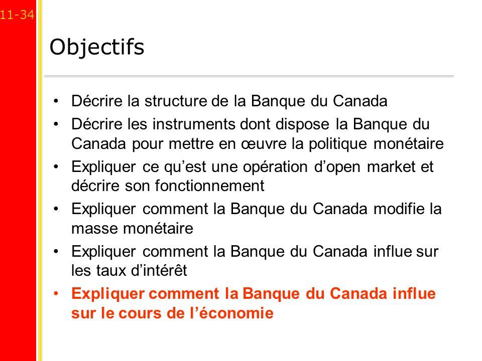 Objectifs Décrire la structure de la Banque du Canada