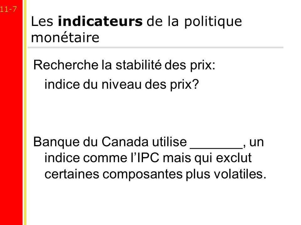 Les indicateurs de la politique monétaire
