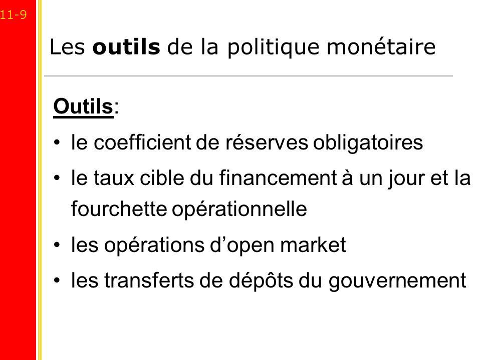 Les outils de la politique monétaire