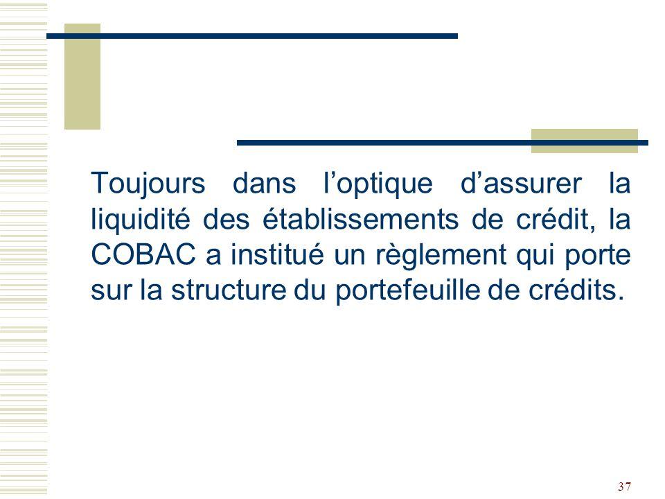 Toujours dans l'optique d'assurer la liquidité des établissements de crédit, la COBAC a institué un règlement qui porte sur la structure du portefeuille de crédits.