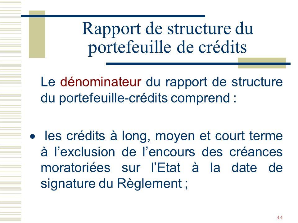 Rapport de structure du portefeuille de crédits