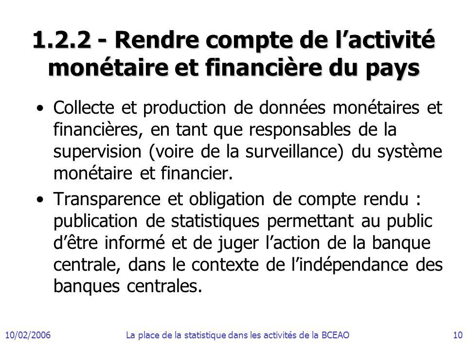 1.2.2 - Rendre compte de l'activité monétaire et financière du pays
