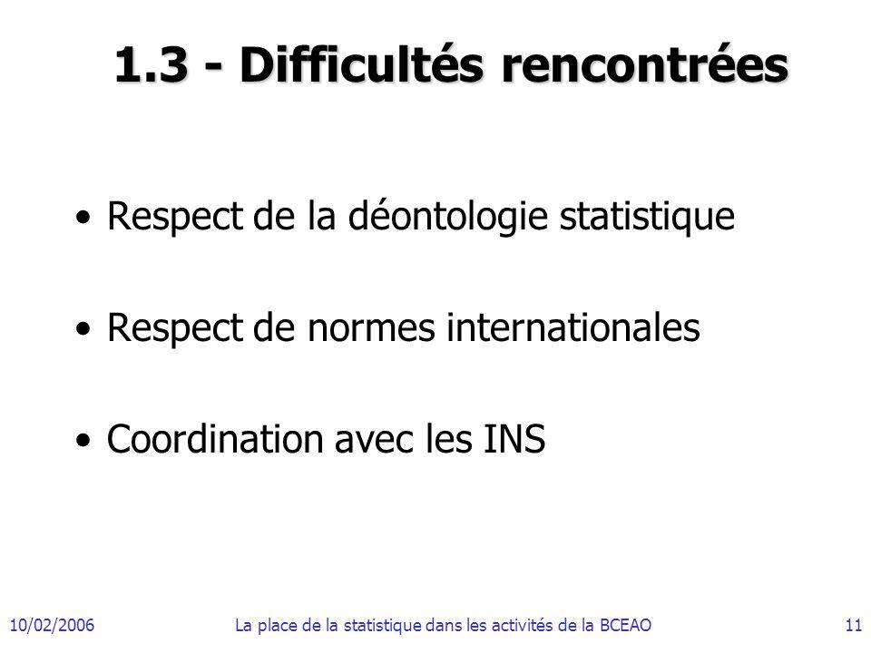 1.3 - Difficultés rencontrées