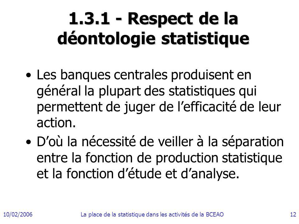 1.3.1 - Respect de la déontologie statistique