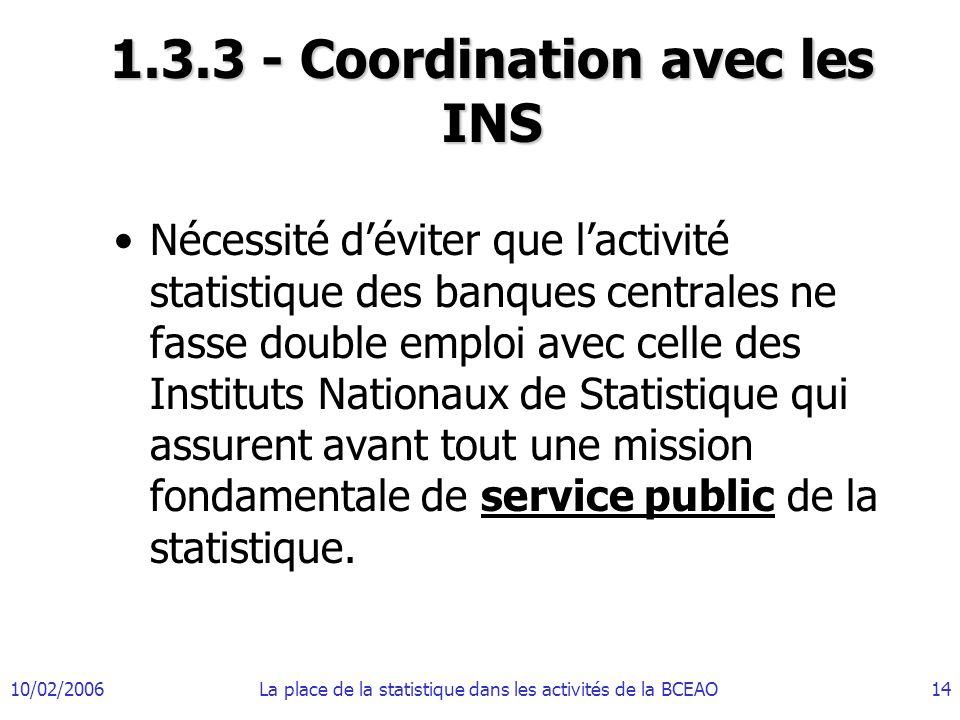 1.3.3 - Coordination avec les INS