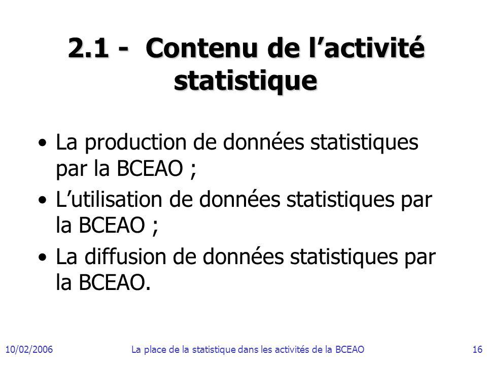 2.1 - Contenu de l'activité statistique