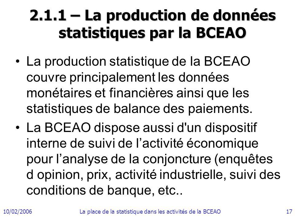2.1.1 – La production de données statistiques par la BCEAO