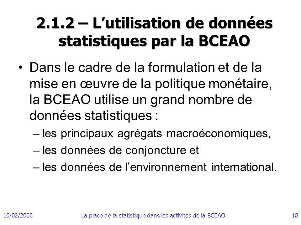 2.1.2 – L'utilisation de données statistiques par la BCEAO