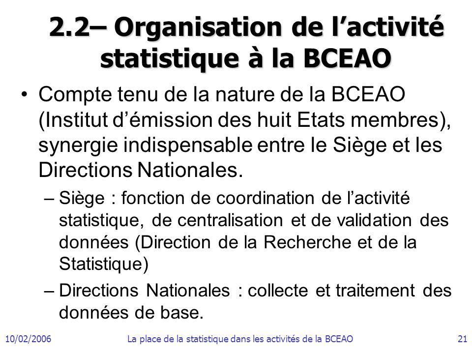 2.2– Organisation de l'activité statistique à la BCEAO