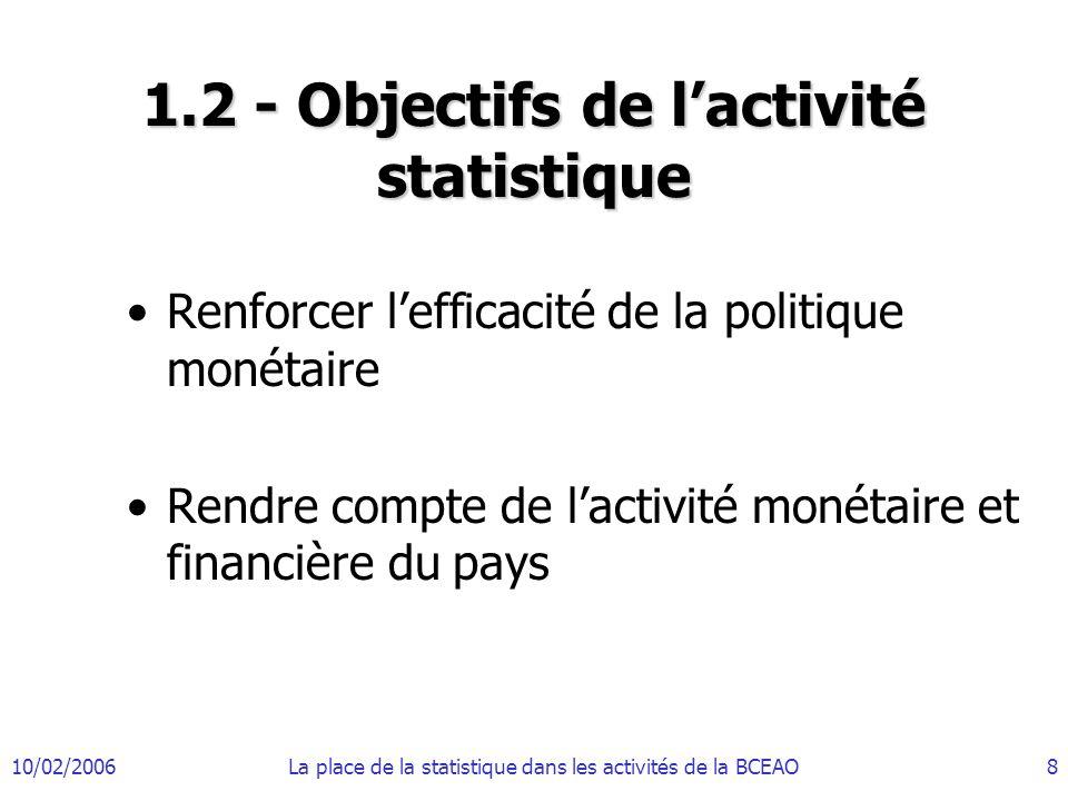 1.2 - Objectifs de l'activité statistique