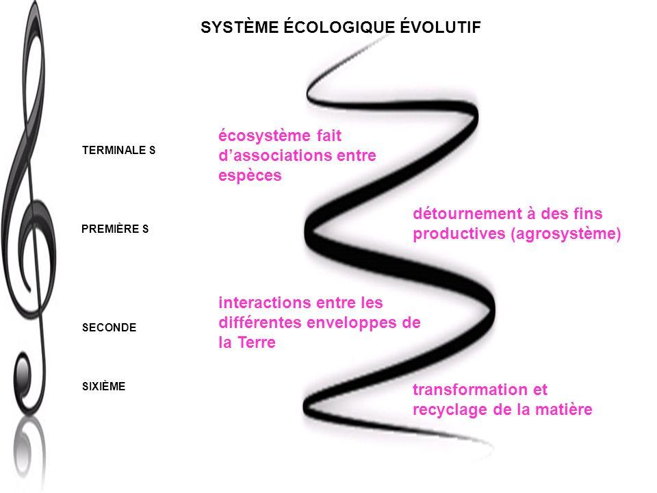 SYSTÈME ÉCOLOGIQUE ÉVOLUTIF