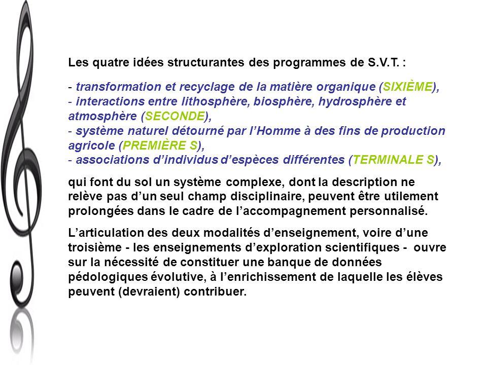 Les quatre idées structurantes des programmes de S.V.T. :