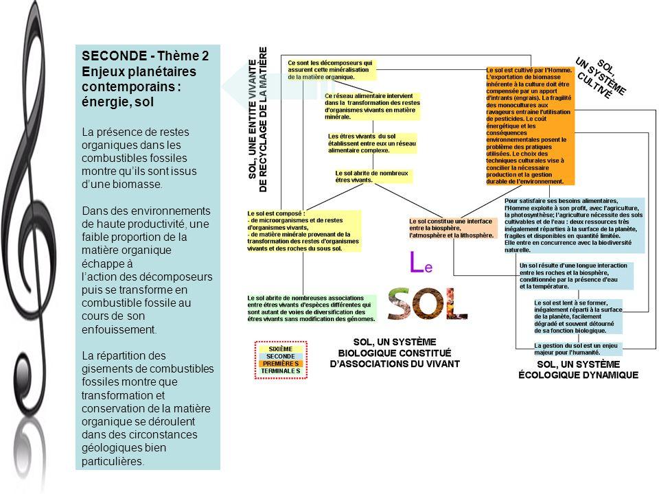 SECONDE - Thème 2 Enjeux planétaires contemporains : énergie, sol