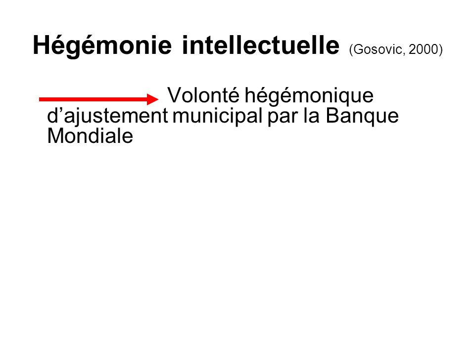 Hégémonie intellectuelle (Gosovic, 2000)