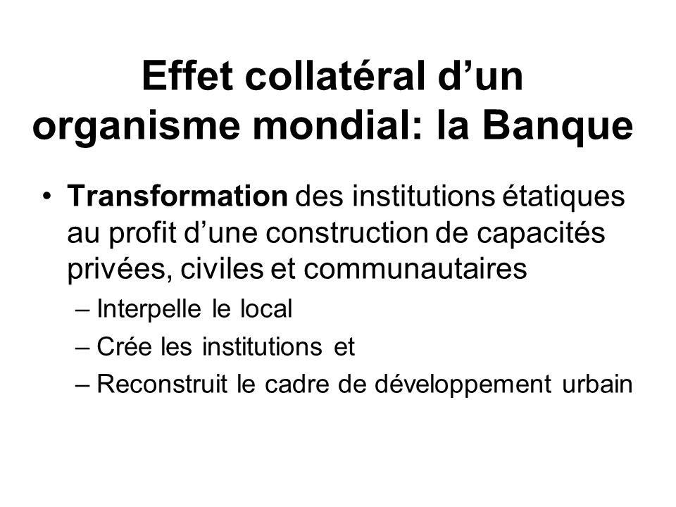 Effet collatéral d'un organisme mondial: la Banque