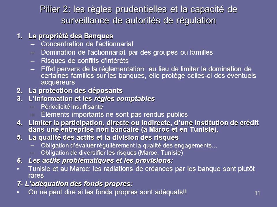 Pilier 2: les règles prudentielles et la capacité de surveillance de autorités de régulation
