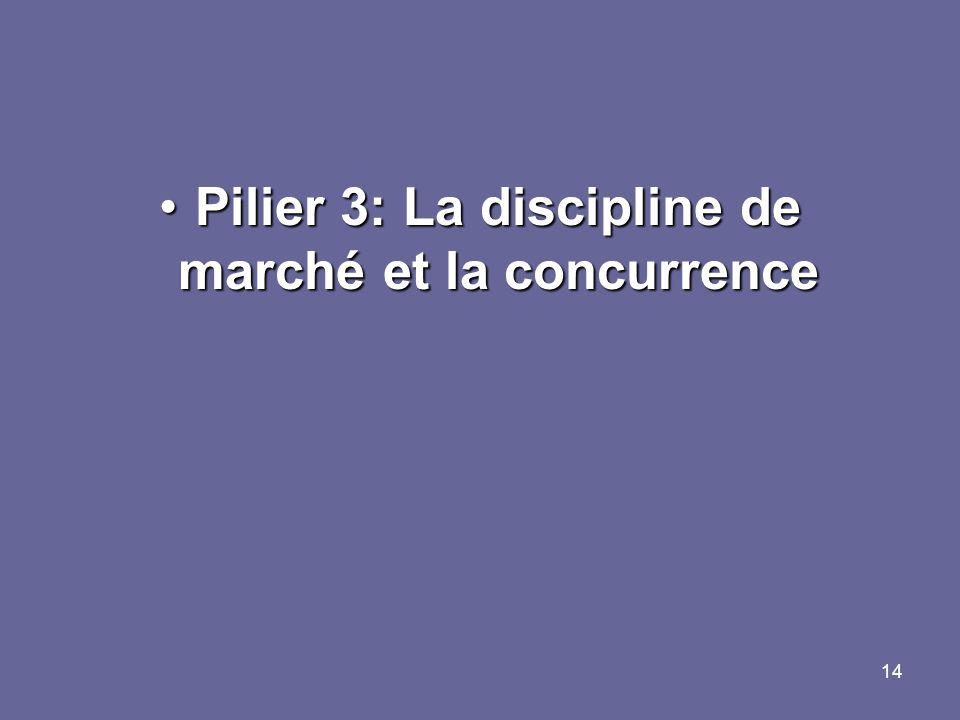 Pilier 3: La discipline de marché et la concurrence