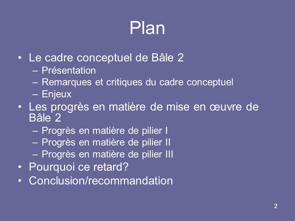Plan Le cadre conceptuel de Bâle 2