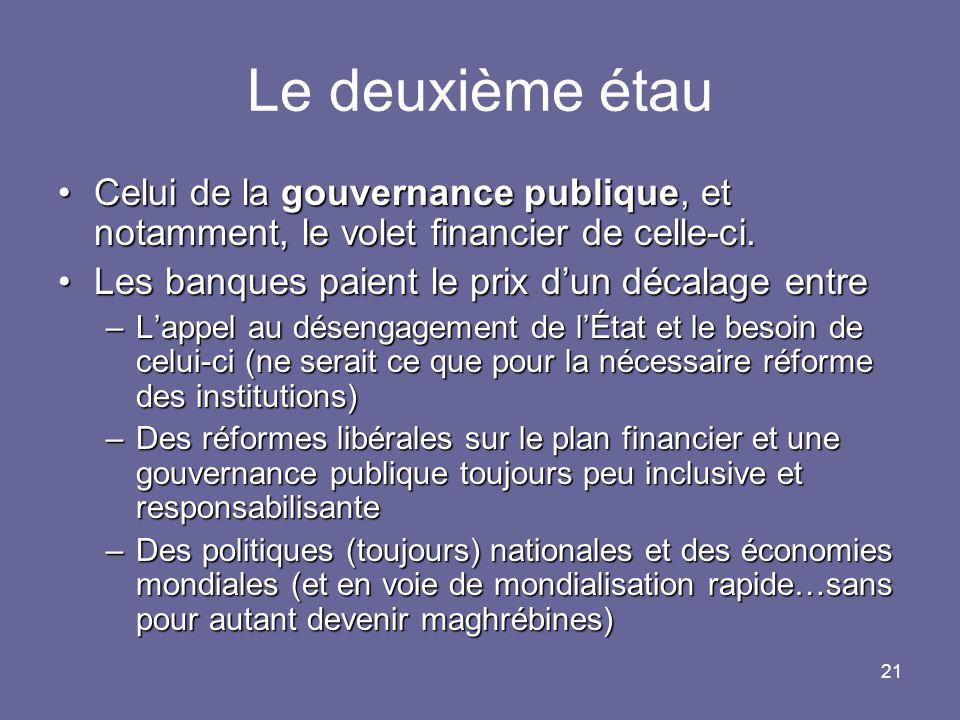 Le deuxième étau Celui de la gouvernance publique, et notamment, le volet financier de celle-ci. Les banques paient le prix d'un décalage entre.