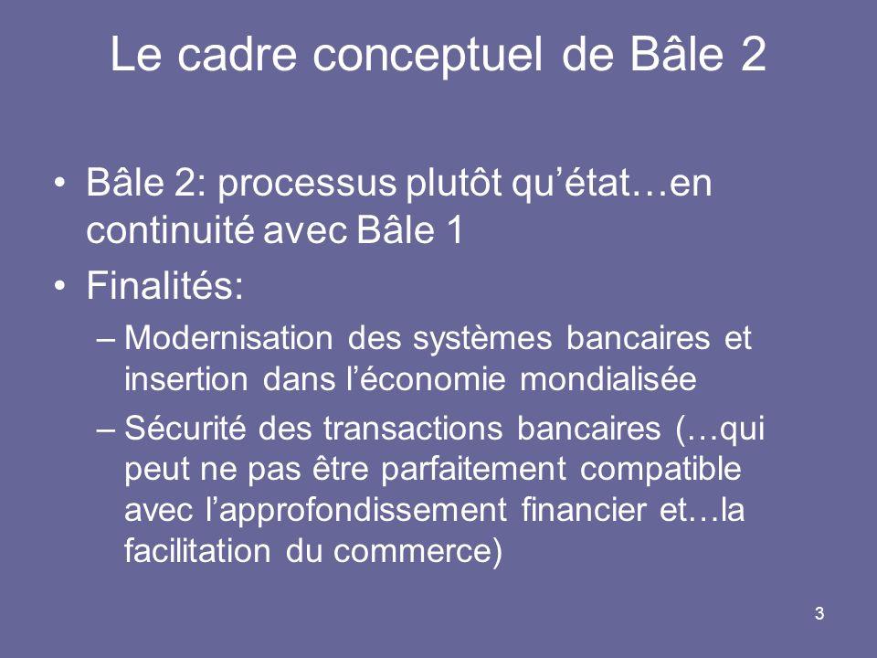 Le cadre conceptuel de Bâle 2