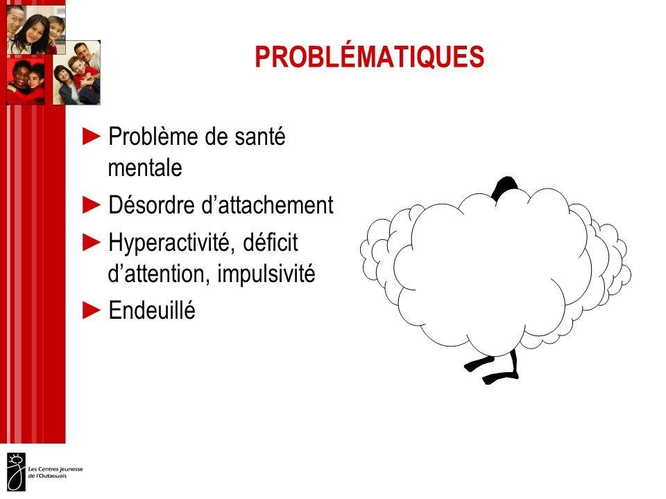 PROBLÉMATIQUES Problème de santé mentale Désordre d'attachement