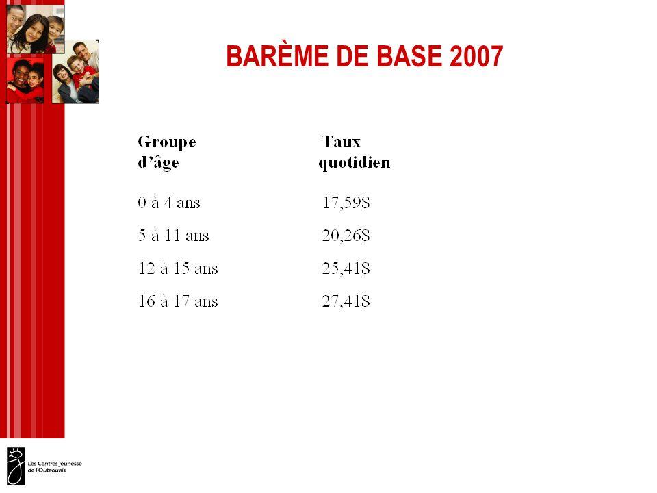BARÈME DE BASE 2007
