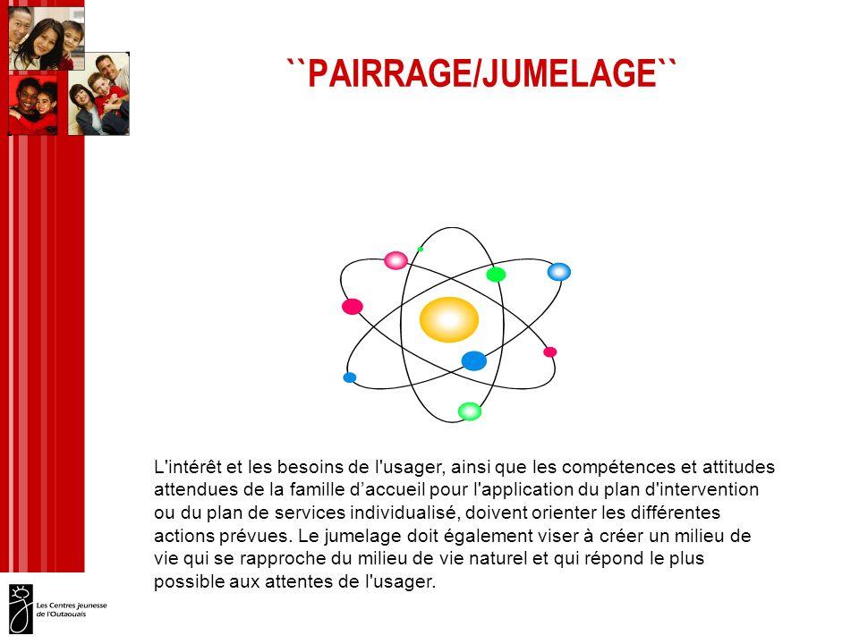 ``PAIRRAGE/JUMELAGE``