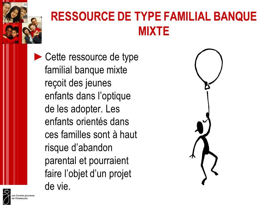RESSOURCE DE TYPE FAMILIAL BANQUE MIXTE