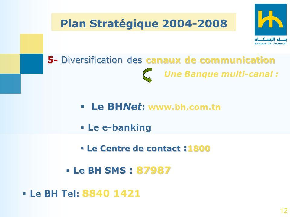 Plan Stratégique 2004-2008 Le BHNet: www.bh.com.tn