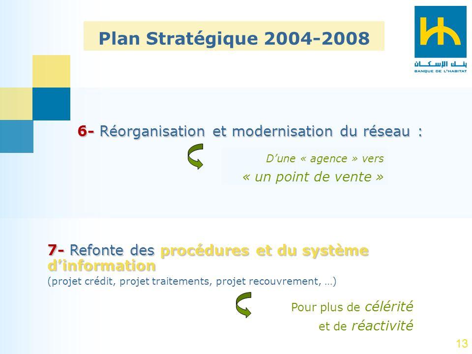 Plan Stratégique 2004-2008 6- Réorganisation et modernisation du réseau : D'une « agence » vers. « un point de vente »
