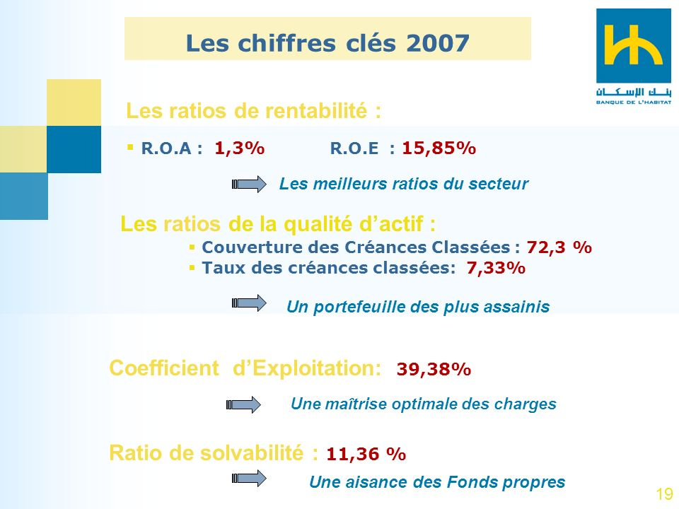 Les chiffres clés 2007 Les ratios de rentabilité :