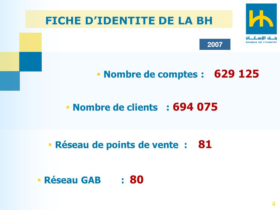 FICHE D'IDENTITE DE LA BH