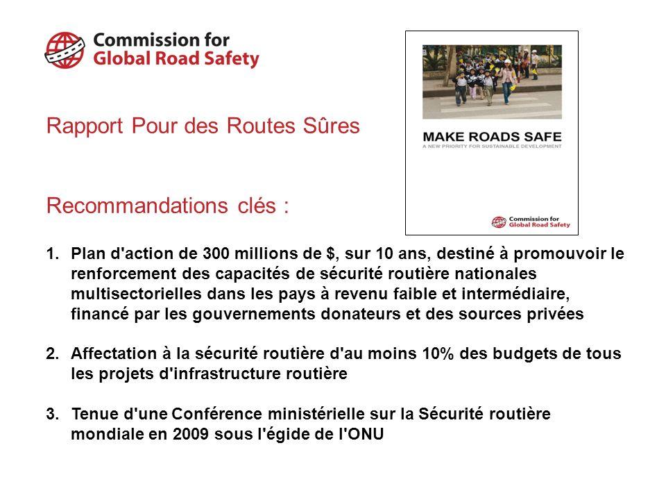 Rapport Pour des Routes Sûres