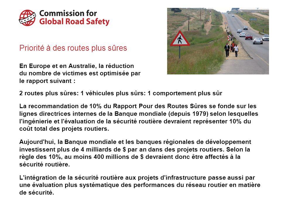 Priorité à des routes plus sûres