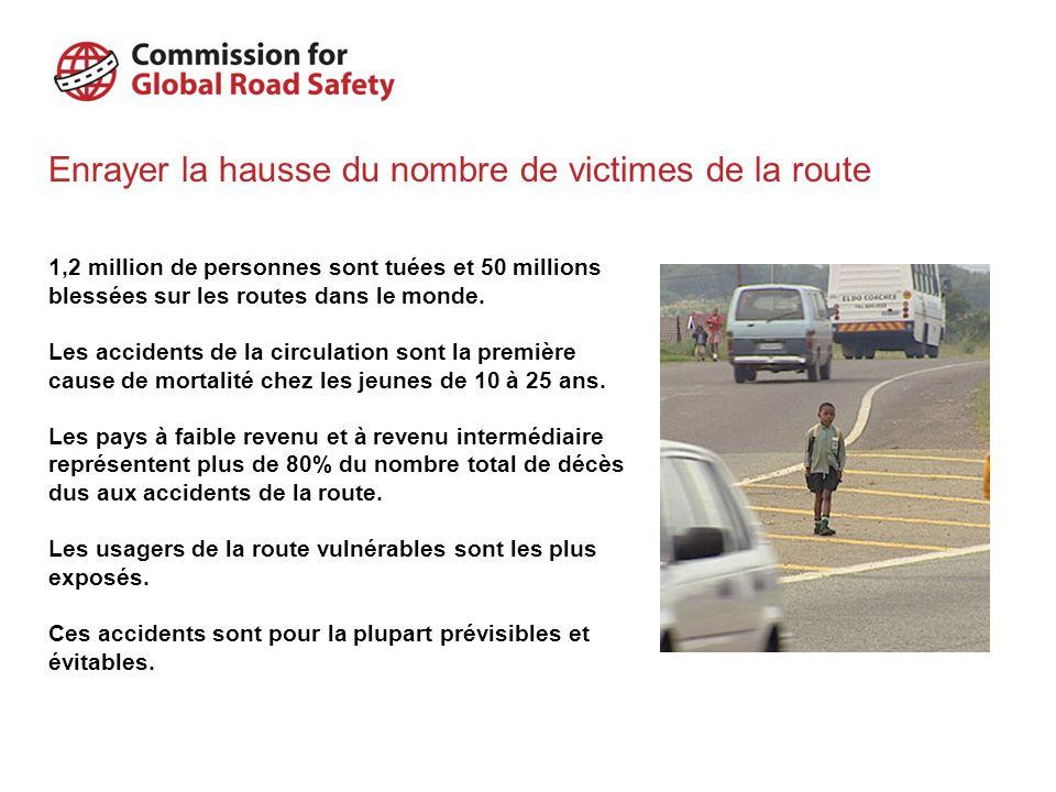Enrayer la hausse du nombre de victimes de la route