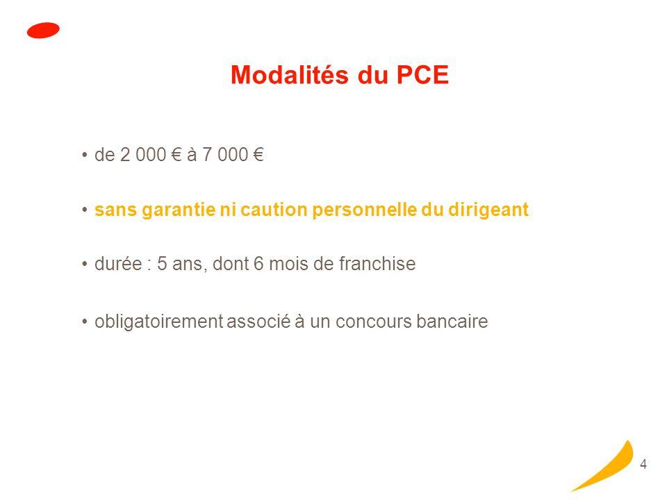 Modalités du PCE (Suite)
