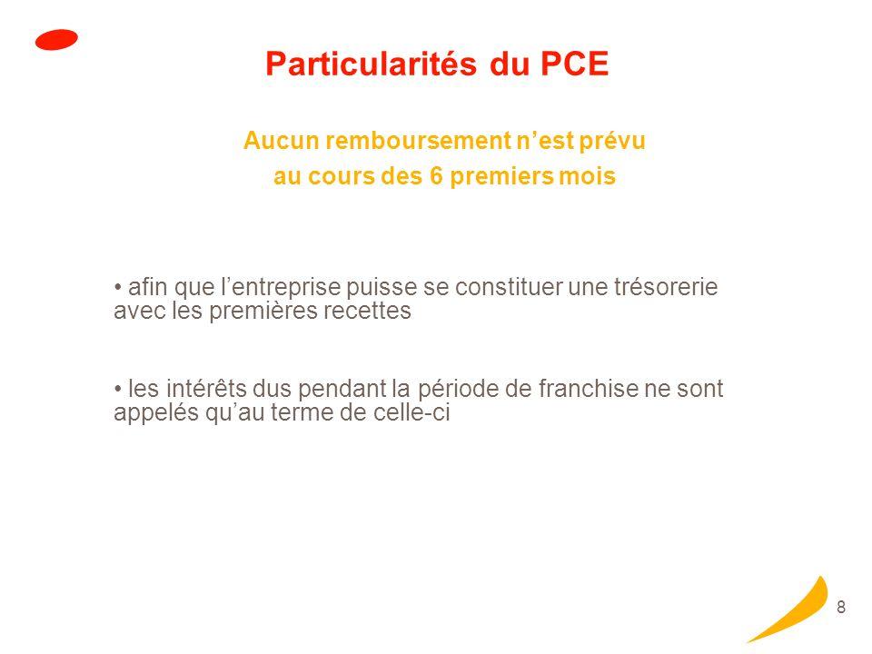 Instruction du PCE