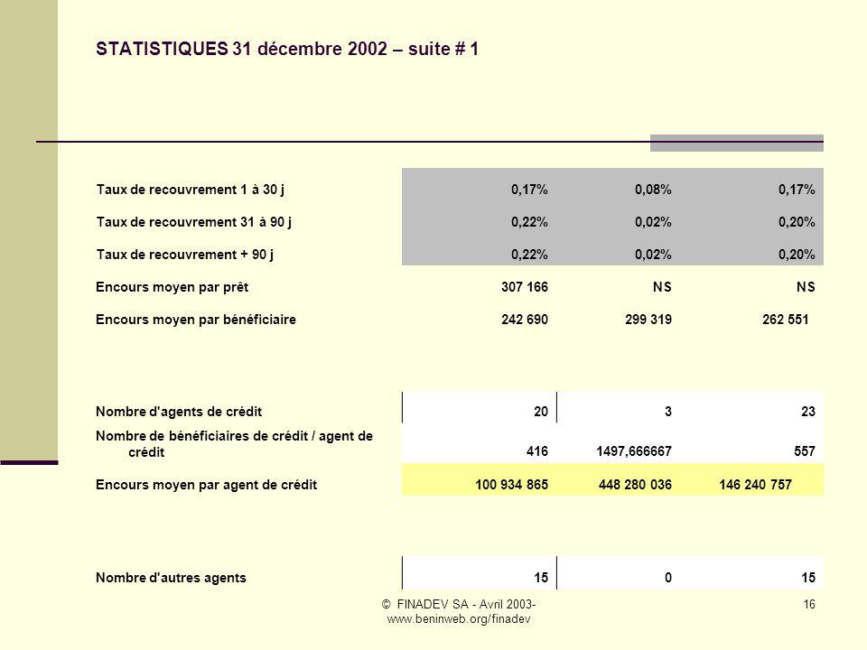 STATISTIQUES 31 décembre 2002 – suite # 1