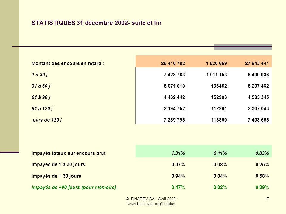 STATISTIQUES 31 décembre 2002- suite et fin