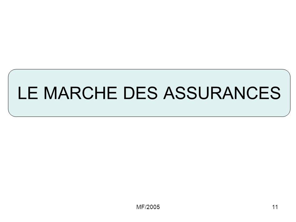 LE MARCHE DES ASSURANCES