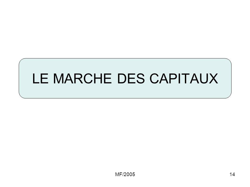 LE MARCHE DES CAPITAUX MF/2005