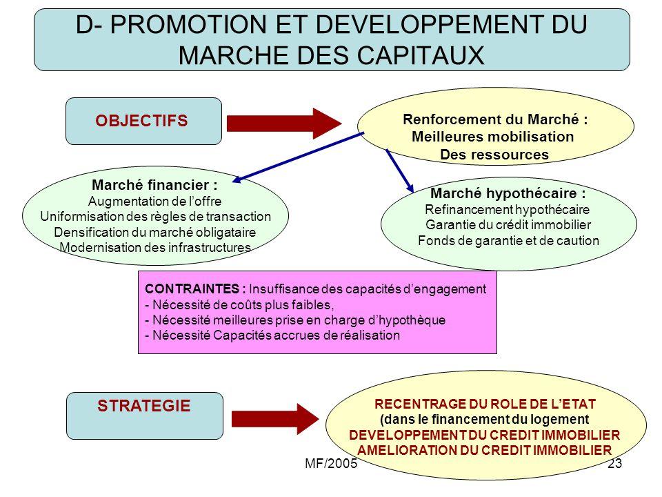 D- PROMOTION ET DEVELOPPEMENT DU MARCHE DES CAPITAUX