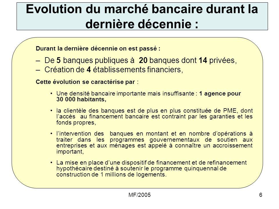Evolution du marché bancaire durant la dernière décennie :