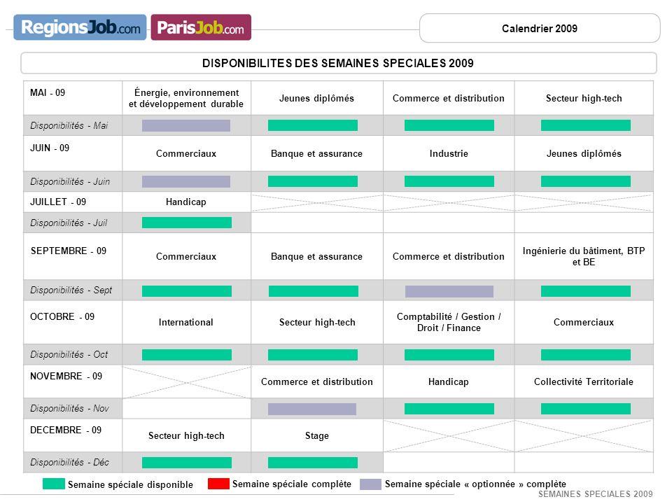 DISPONIBILITES DES SEMAINES SPECIALES 2009